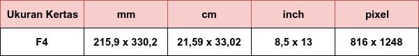 Ukuran dengan berbagai satuan: mm, cm, inch, pixel