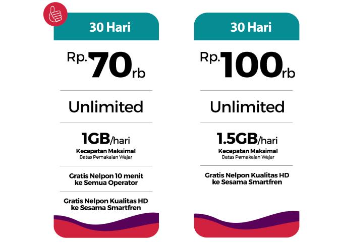 paket internet smartfren 4g unlimited