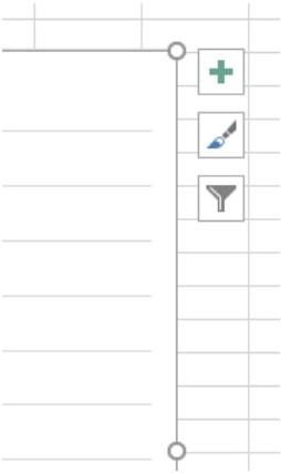 Tiga icon dalam pembuatan grafik
