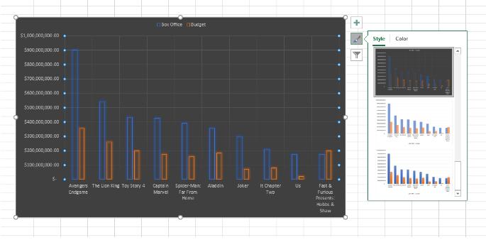 Chart Styles